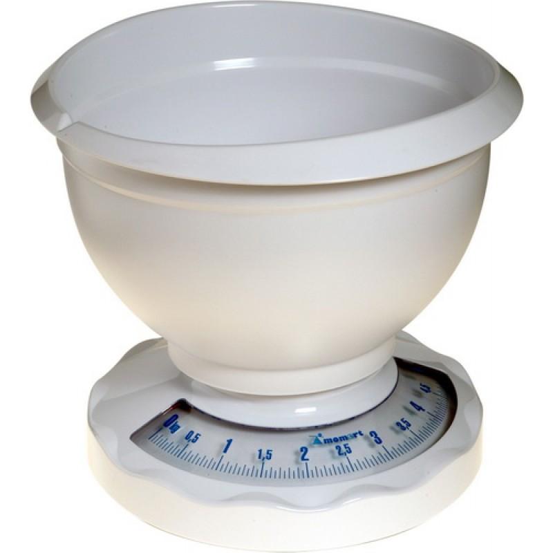 Чаша весов