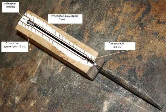 Всадная ручка