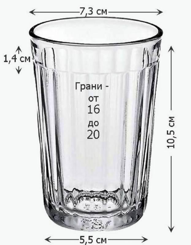 Размеры стакана граненого