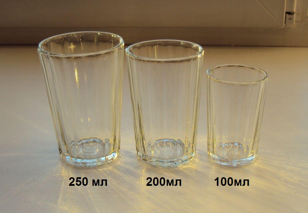 Размеры стаканов
