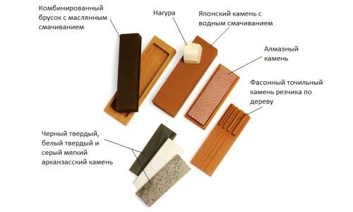 Разновидности точильных камней и брусков