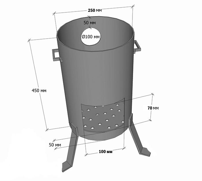 Схема и размеры печки под казан из трубы