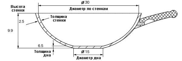 Диаметр посуды 30 см