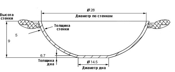 Размер сковородок