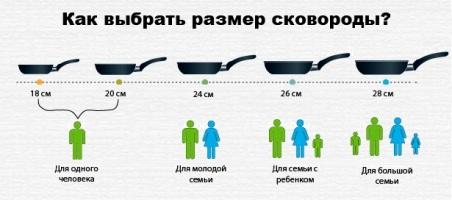 Размеры посуды