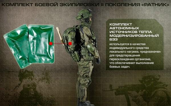 Комплект новейшего Ратника-2